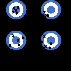 Noise und Bias dargestellt am Beispiel einer Zielübung, z. B. im Bogenschießen